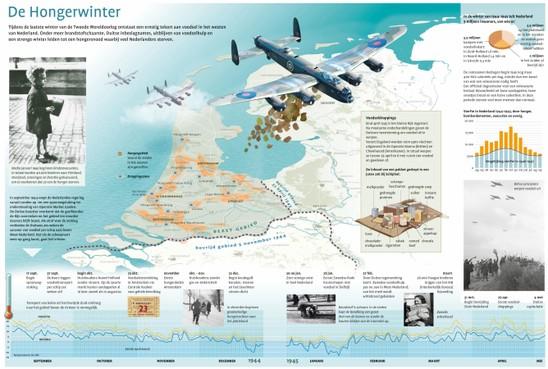 'De Bosatlas van de Tweede Wereldoorlog' brengt 75 jaar vrijheid in kaart