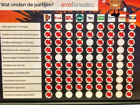 Alleen VVD wil meer asfalt tegen files