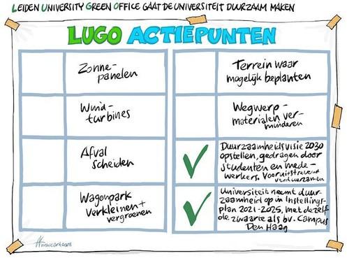 Cartoon: LUGO gaat de uni groen maken